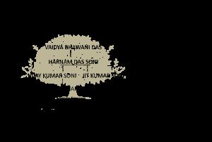 genealogy-manan